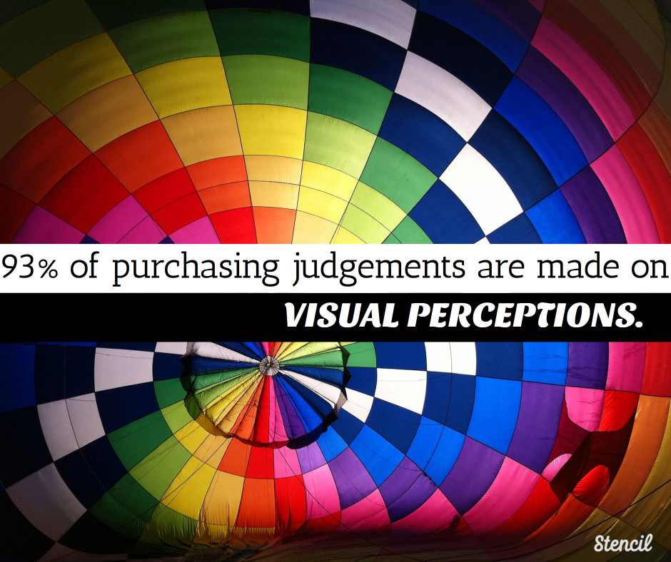 visual perceptions